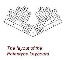 planatype